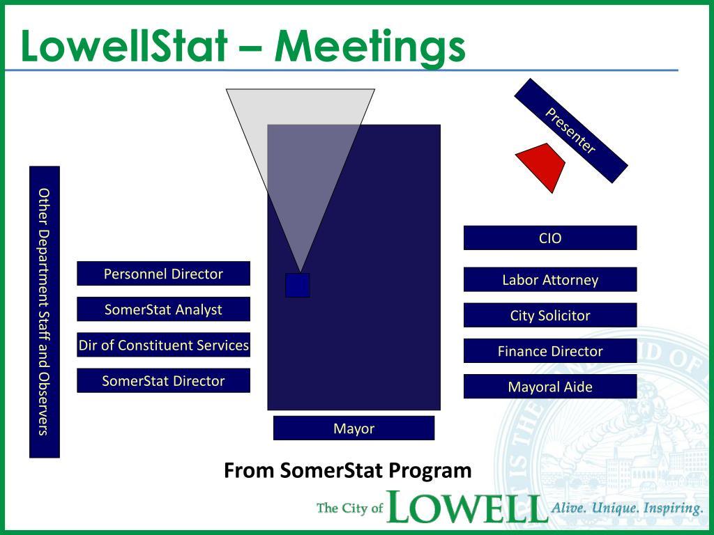 LowellStat – Meetings