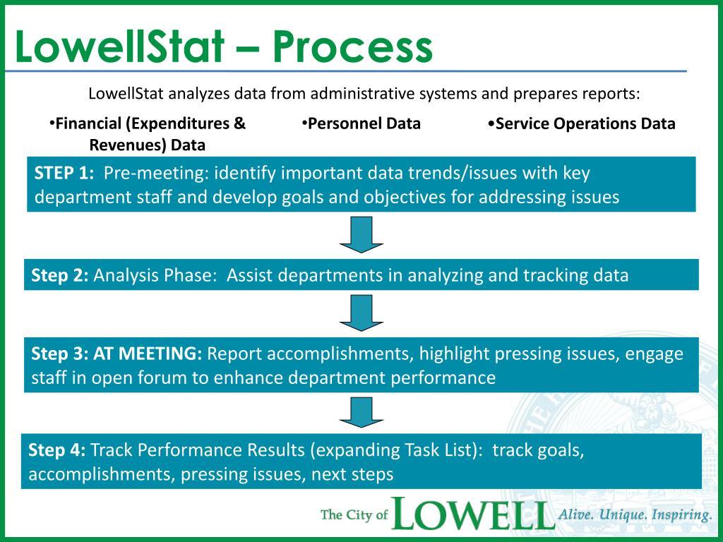 LowellStat – Process