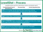 lowellstat process