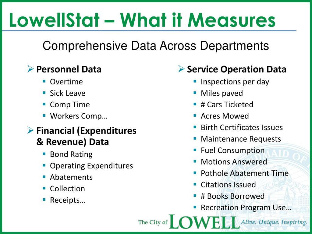 LowellStat – What it Measures