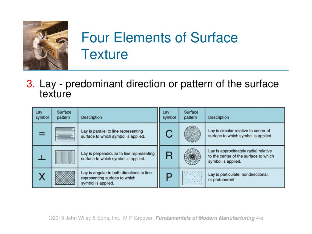 Lay - predominant direction or pattern of the surface texture