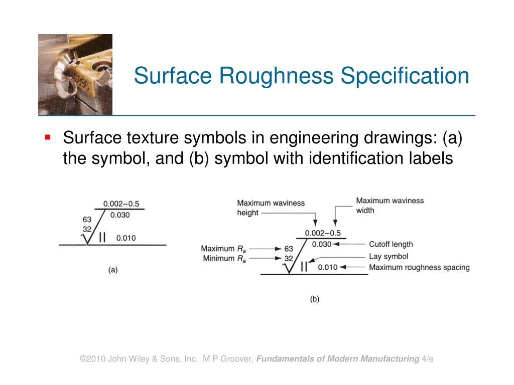 Surface Roughness Specification