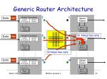 generic router architecture42