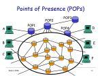 points of presence pops