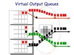 virtual output queues