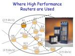 where high performance routers are used