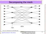 decomposing the mesh13