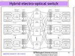 hybrid electro optical switch