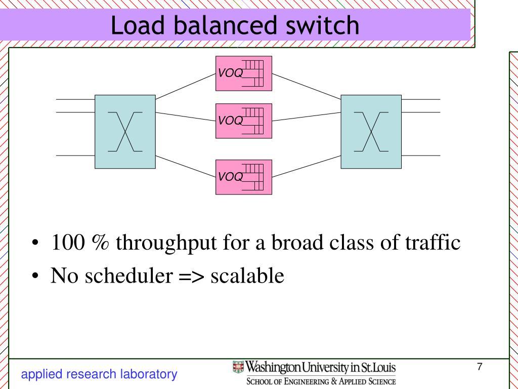 Load balanced switch