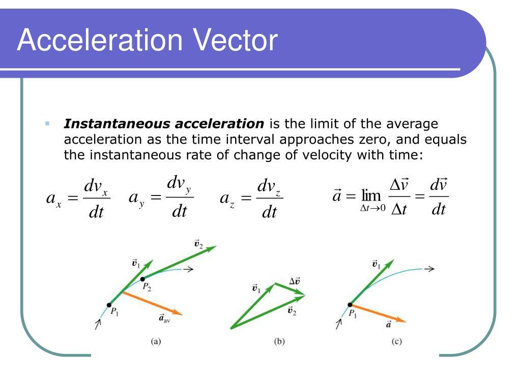 Acceleration Vector