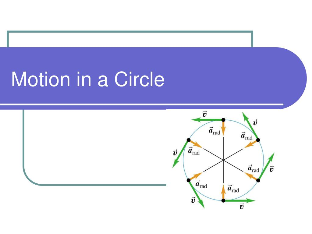 Motion in a Circle