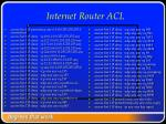 internet router acl
