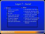 layer 7 social