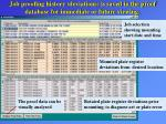 job proofing history deviations is saved in the proof database for immediate or future viewing