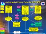an integrated future vision for qpe qpn