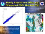 hourly rainfall from dpas and differenced dsps matches well
