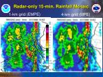 radar only 15 min rainfall mosaic