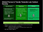 global forces trends towards low carbon society