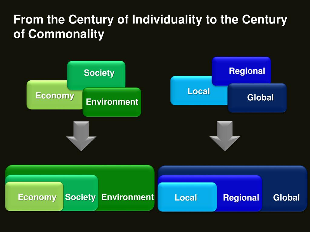 From the Century of Individuality to the Century of Commonality