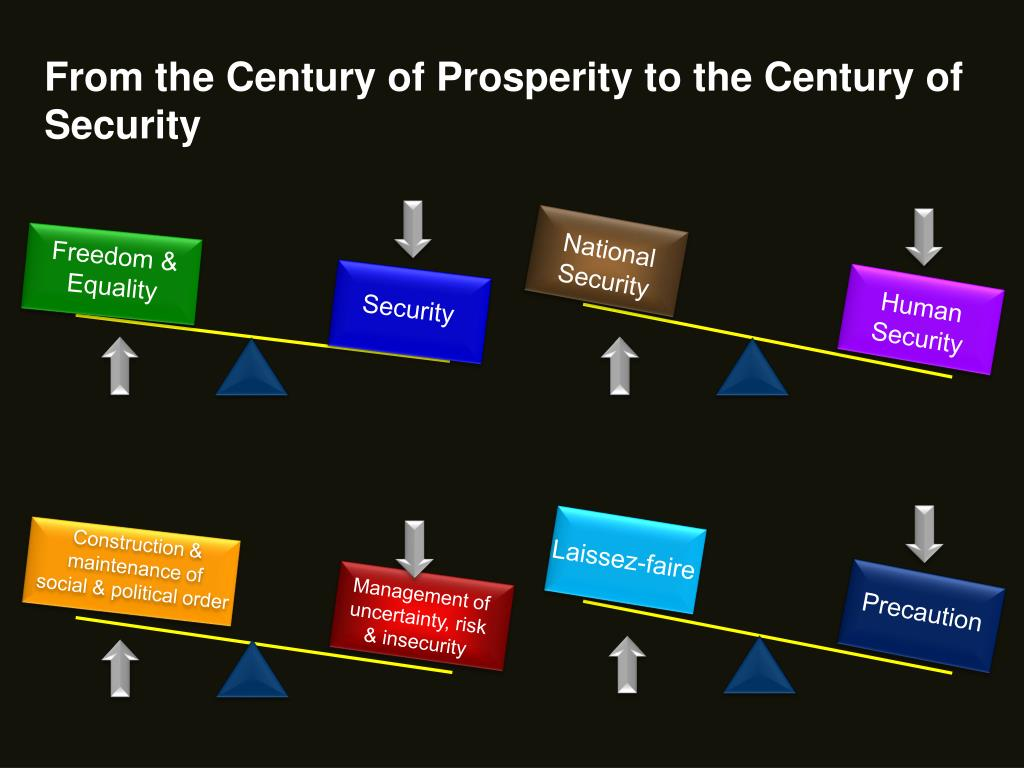 From the Century of Prosperity to the Century of Security