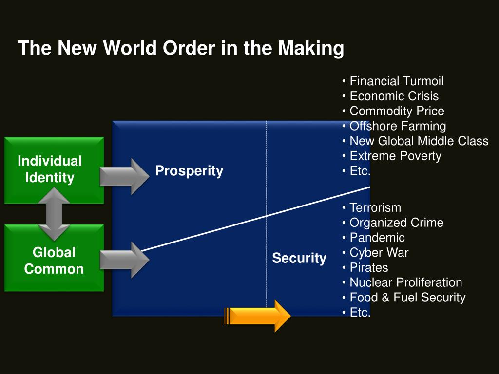 The New World Order in the Making