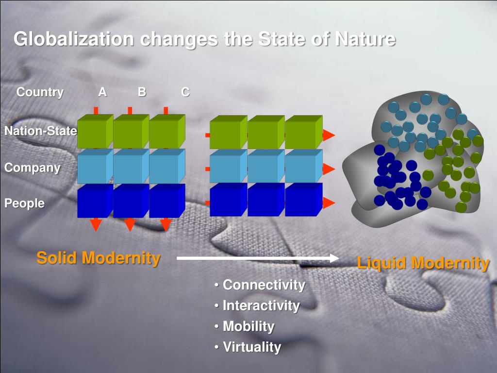 Globalization changes the State of Nature