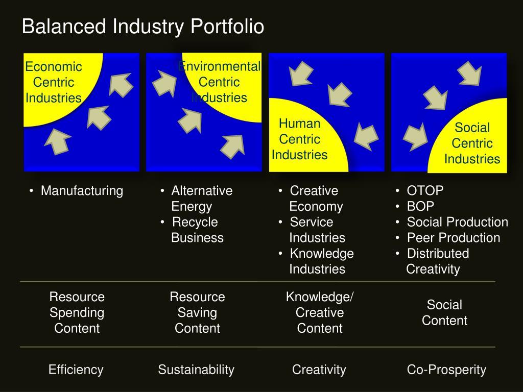 Balanced Industry Portfolio