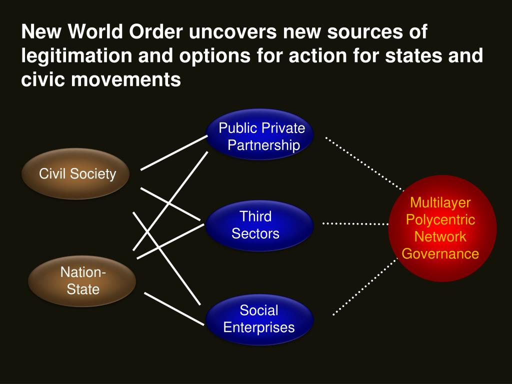 New World Order uncovers new sources of legitimation and options for action for states and civic movements