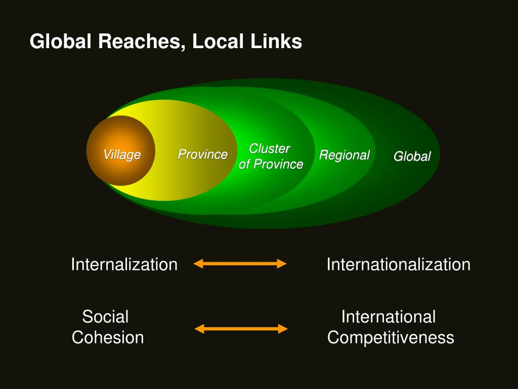 Global Reaches, Local Links