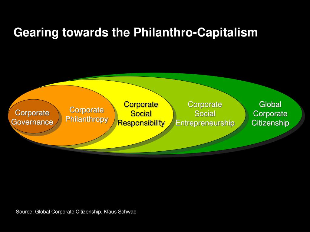 Gearing towards the Philanthro-Capitalism