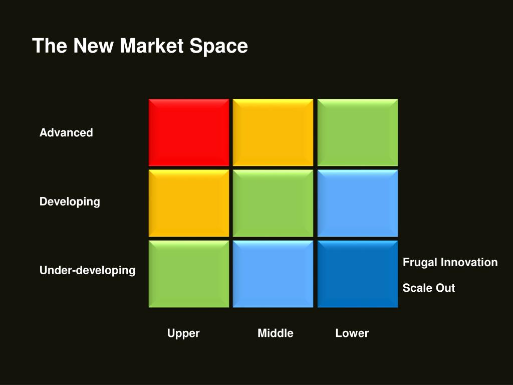 The New Market Space