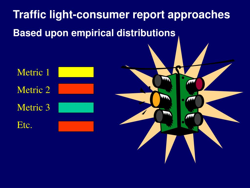 Traffic light-consumer report approaches
