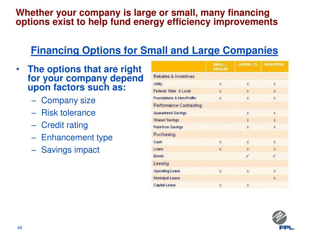 Whether your company is large or small, many financing options exist to help fund energy efficiency improvements