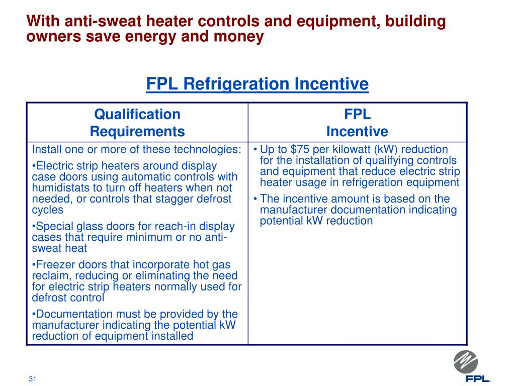With anti-sweat heater controls and equipment, building owners save energy and money