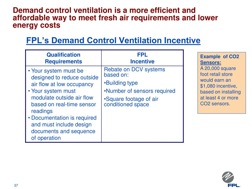 Demand control ventilation is a more efficient and affordable way to meet fresh air requirements and lower energy costs