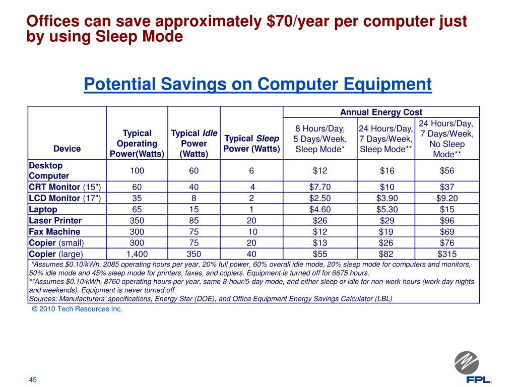 Potential Savings on Computer Equipment