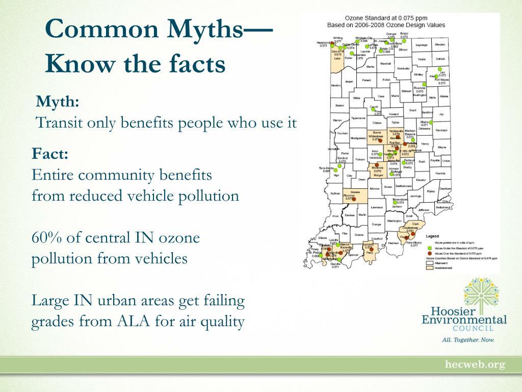 Common Myths—