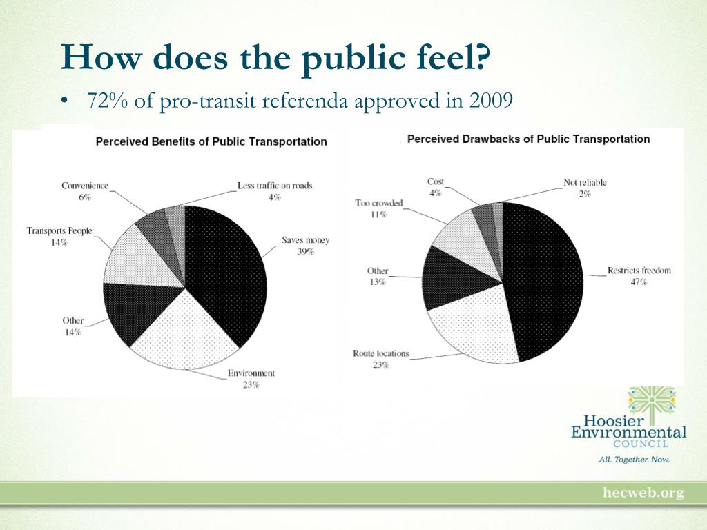 How does the public feel?