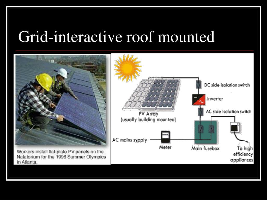 Grid-interactive roof mounted