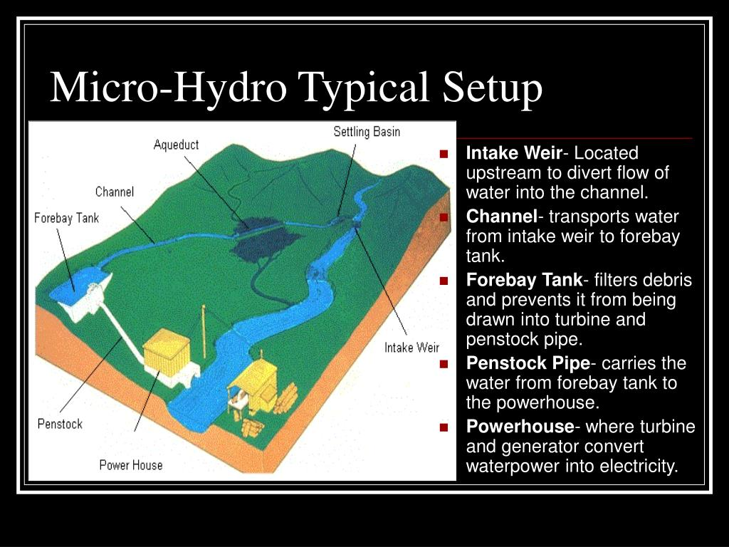 Micro-Hydro Typical Setup