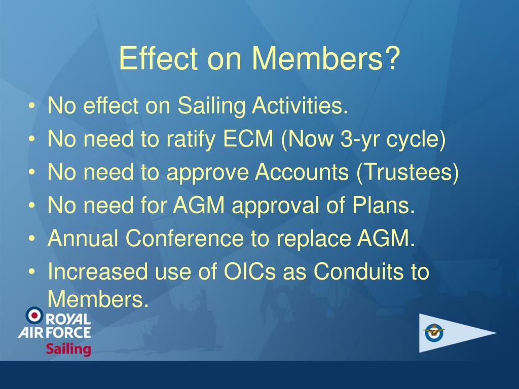 Effect on Members?