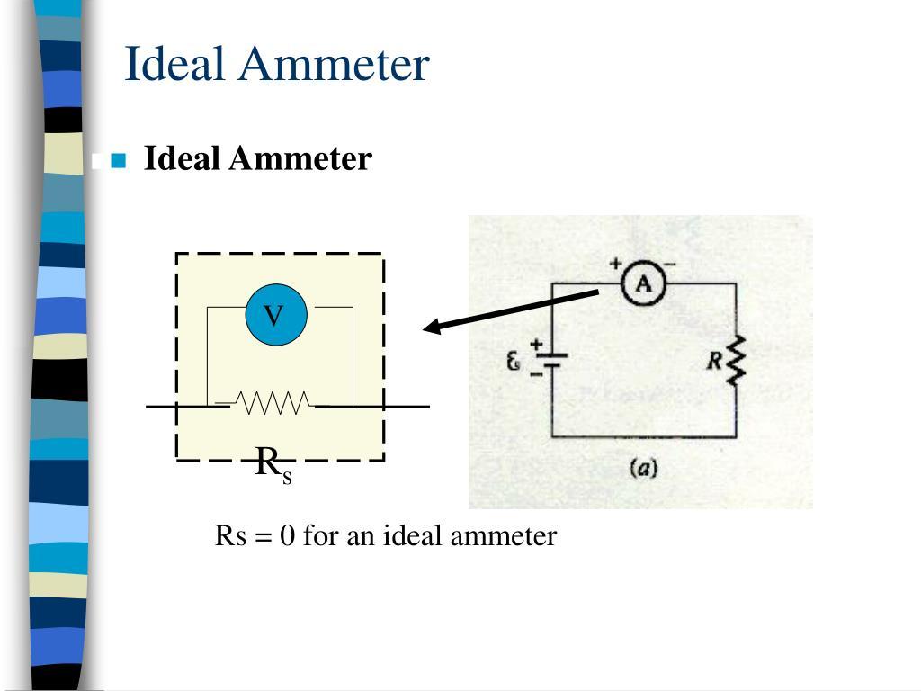 Ideal Ammeter