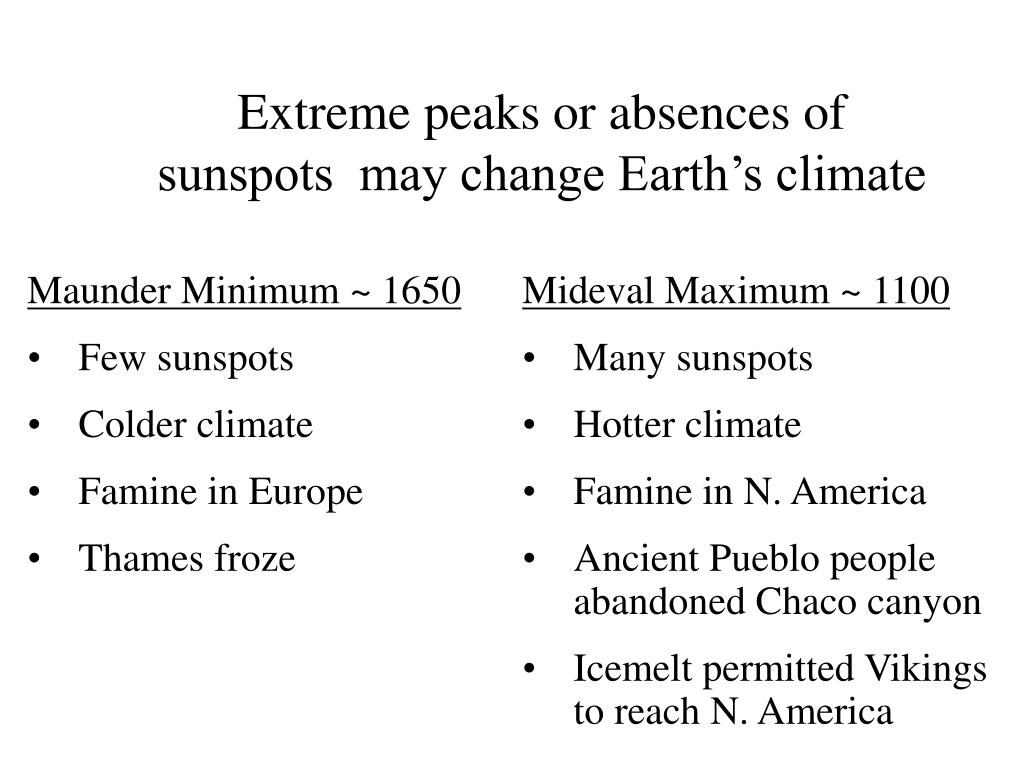 Extreme peaks or absences of sunspots  may change Earth's climate