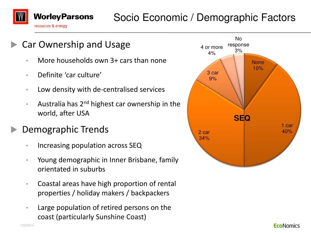 Socio Economic / Demographic Factors