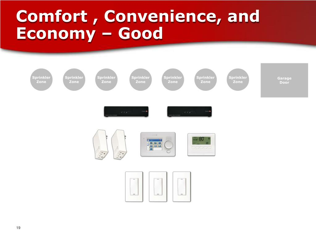 Comfort , Convenience, and Economy – Good