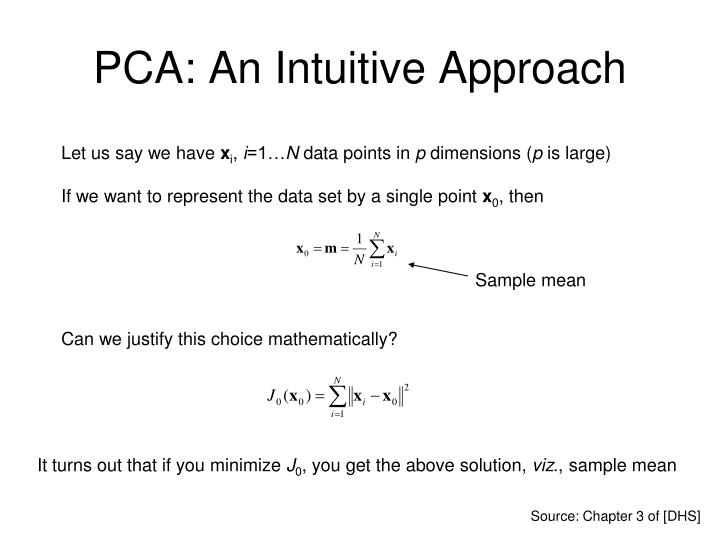 Pca an intuitive approach