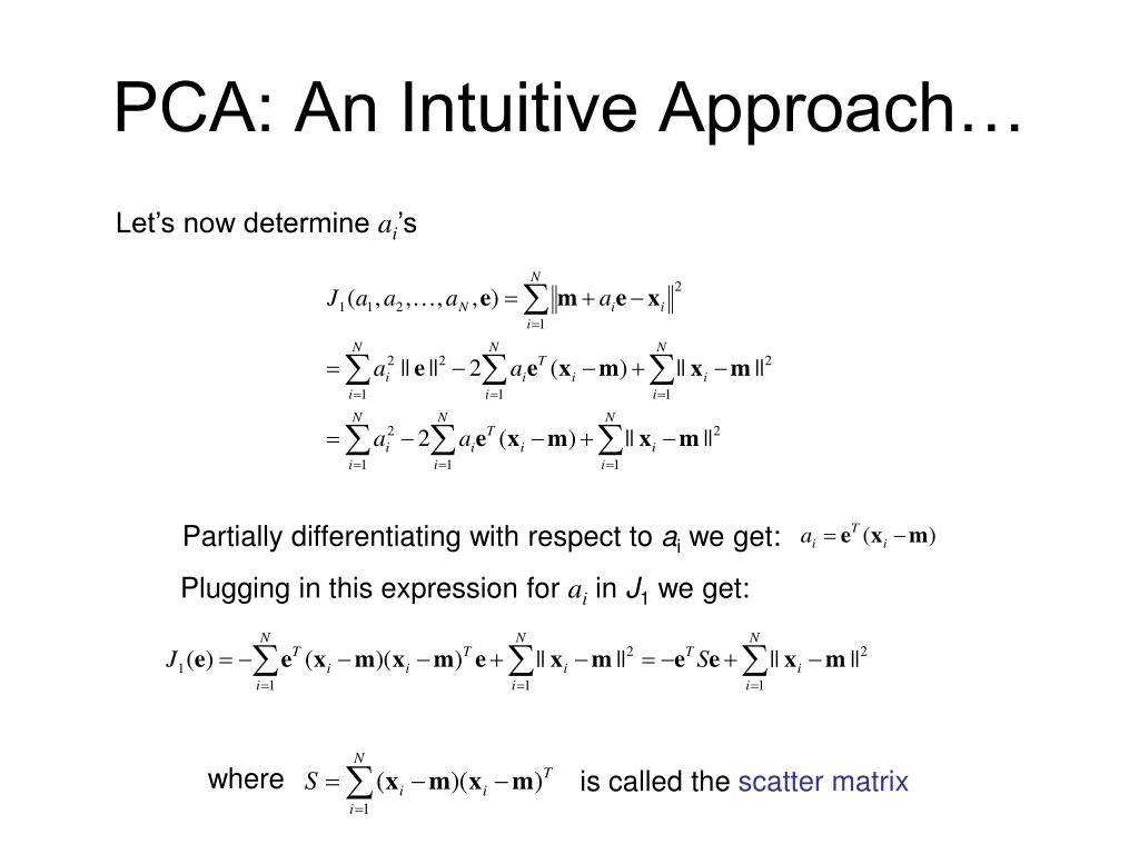 PCA: An Intuitive Approach…