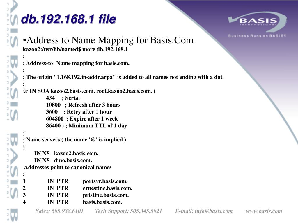 Address to Name Mapping for Basis.Com
