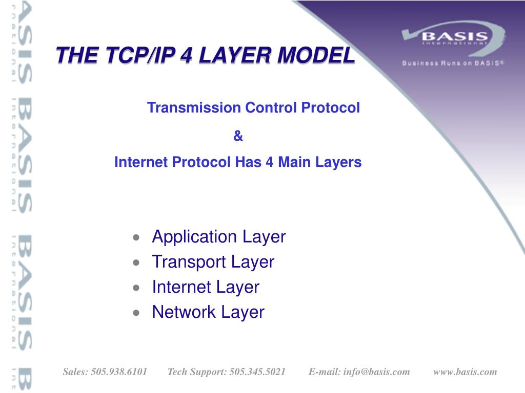 THE TCP/IP 4 LAYER MODEL
