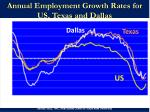 annual employment growth rates for us texas and dallas